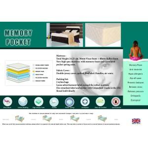 Memory Pocket Mattress Single